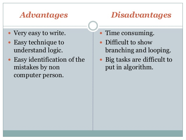 advantage and disadvantages of algorithm and flowchart