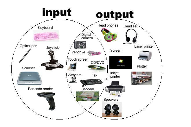 examples of input and output devices