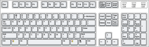 keyboard, input device that has different keys