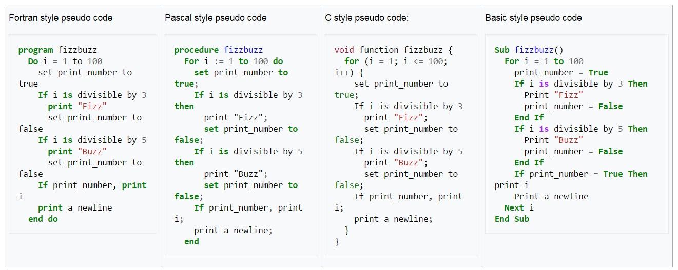 Pseudocode Examples Of Pseudocode How To Write Pseudocode