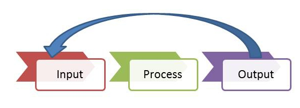 essay general electric finance yahoo